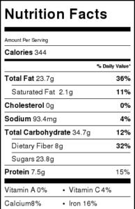 Chocolate Hazelnut Milk Nutrition