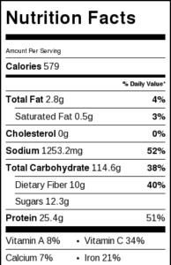 Vegan Carbonara Nutrition