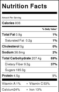 Cherry and Cinnamon Jam Nutrition