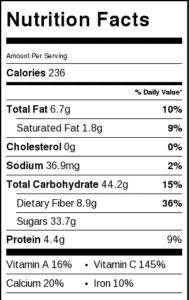 Mango Chia Pudding Nutritional Info